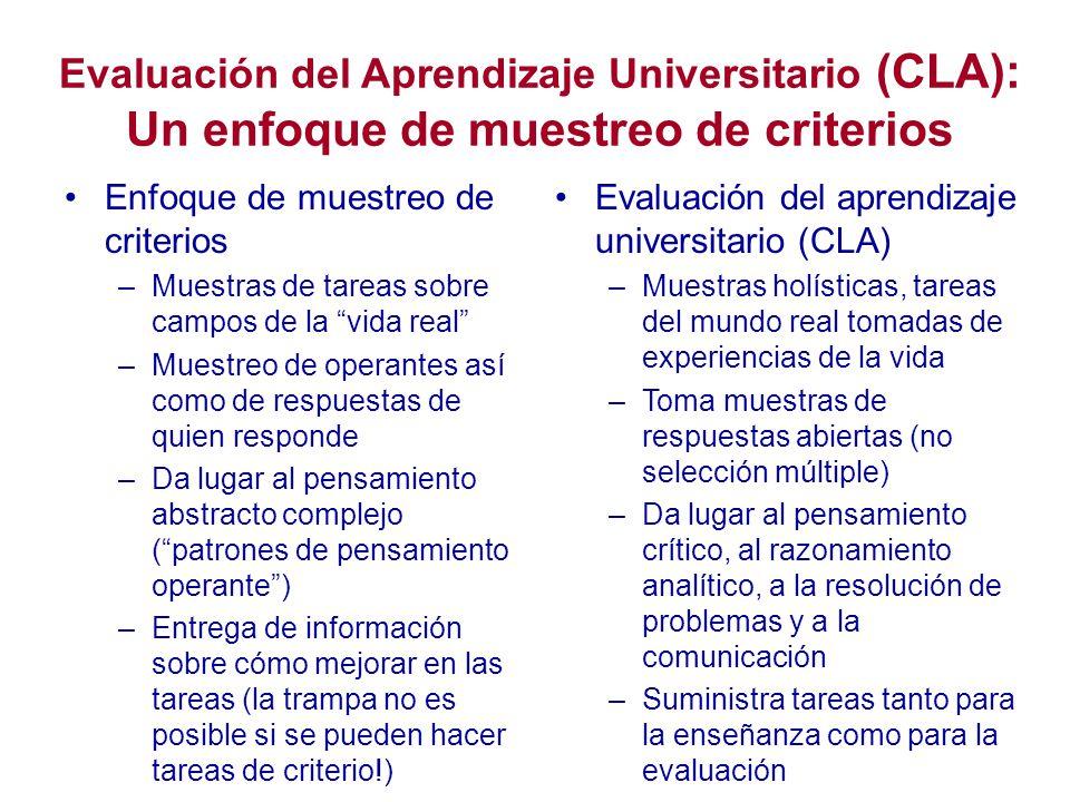Evaluación del Aprendizaje Universitario (CLA): Un enfoque de muestreo de criterios
