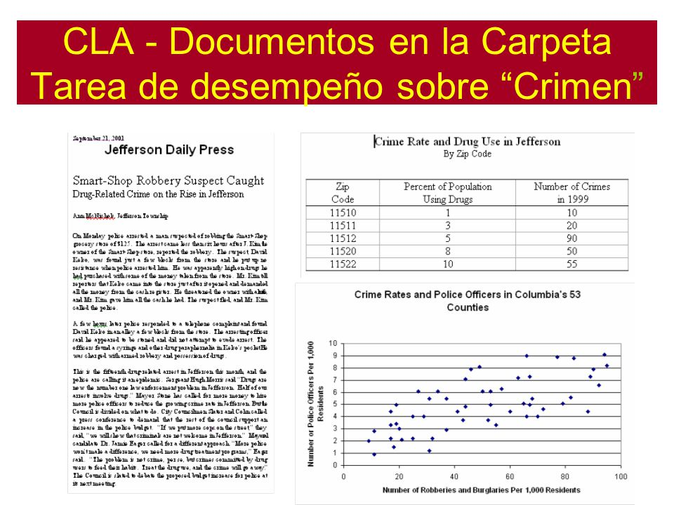 CLA - Documentos en la Carpeta Tarea de desempeño sobre Crimen