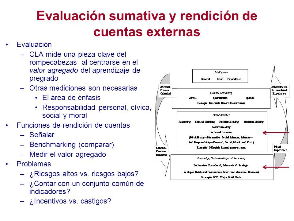 Evaluación sumativa y rendición de cuentas externas