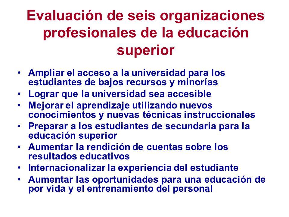 Evaluación de seis organizaciones profesionales de la educación superior