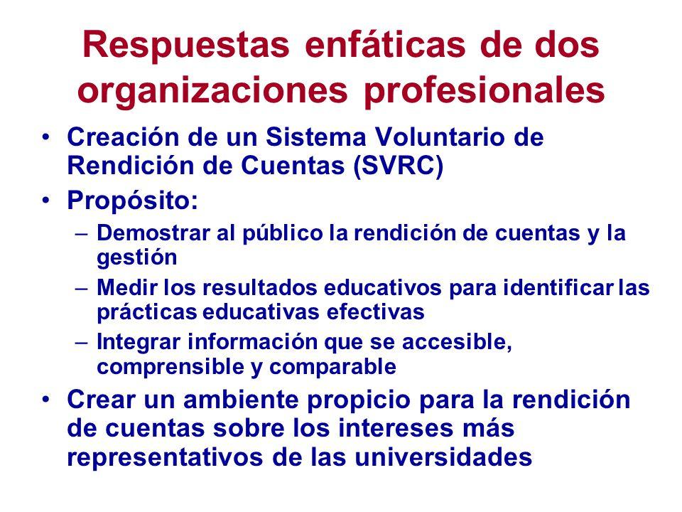 Respuestas enfáticas de dos organizaciones profesionales