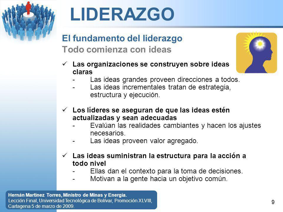 El fundamento del liderazgo Todo comienza con ideas