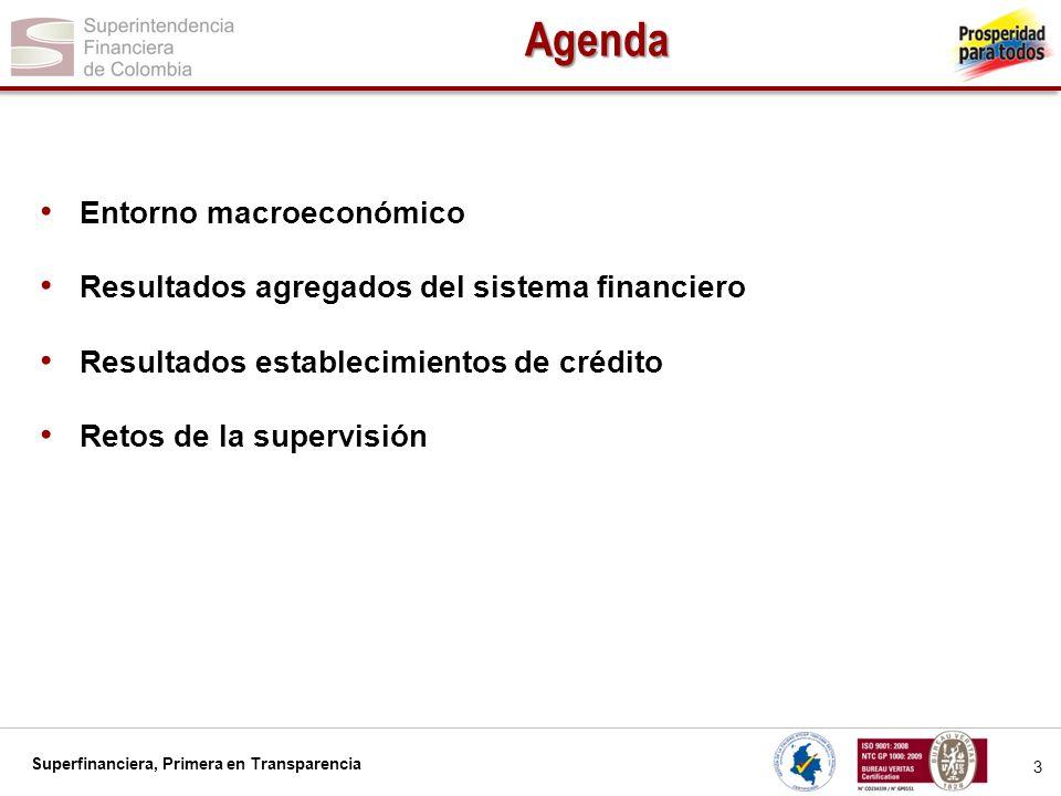 Agenda Entorno macroeconómico