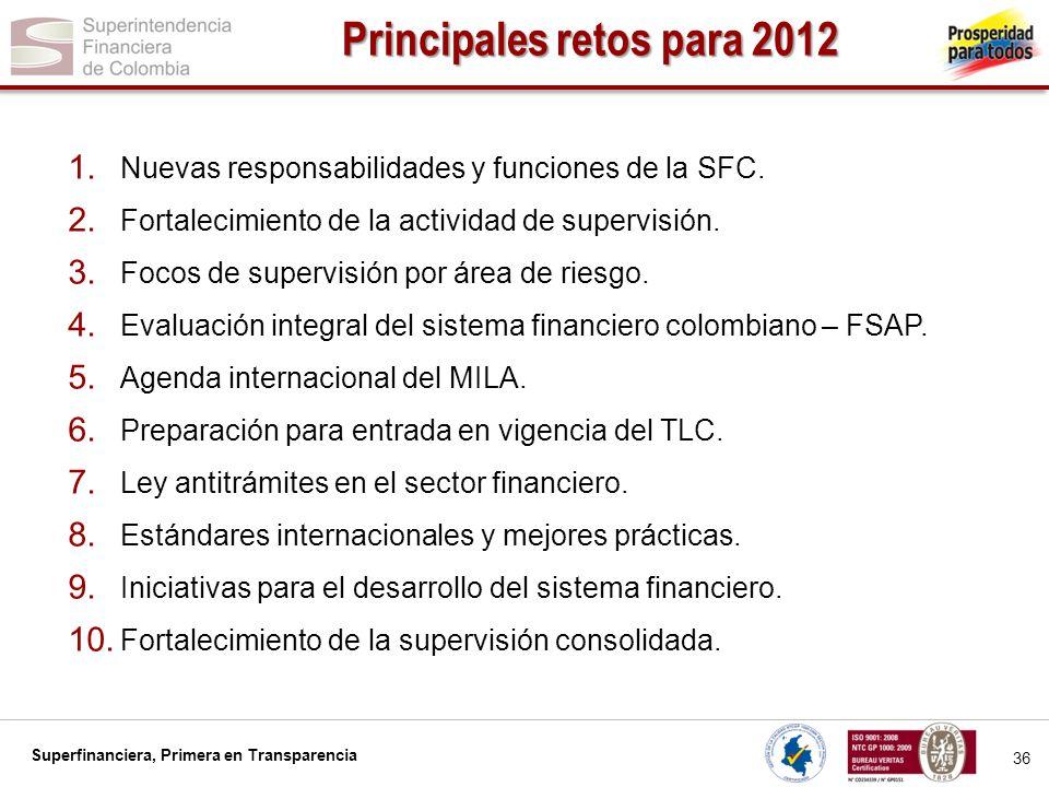 Principales retos para 2012