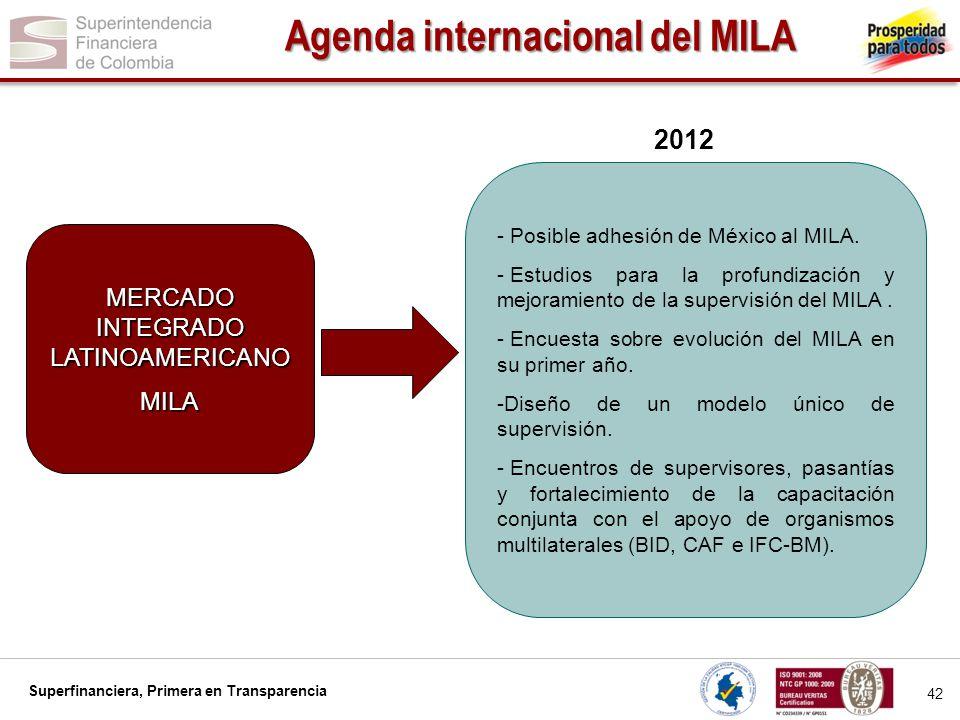 Agenda internacional del MILA
