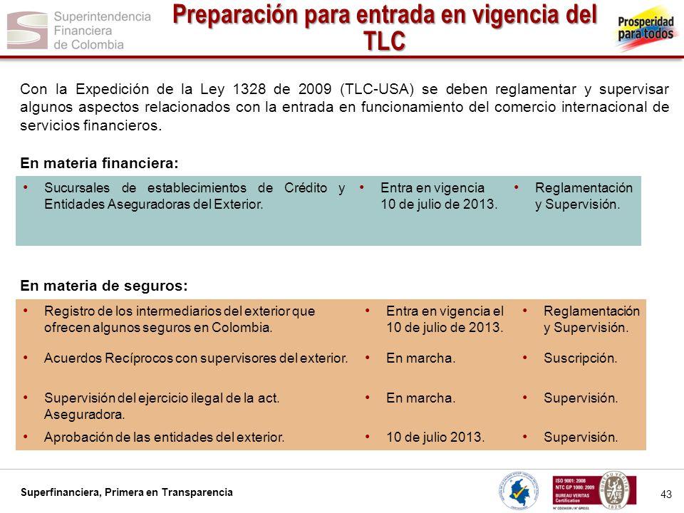 Preparación para entrada en vigencia del TLC