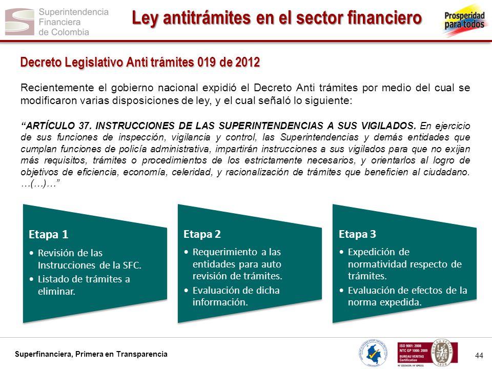 Ley antitrámites en el sector financiero