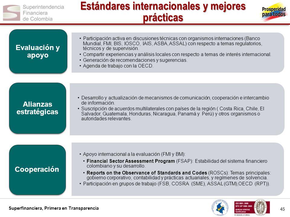 Estándares internacionales y mejores prácticas