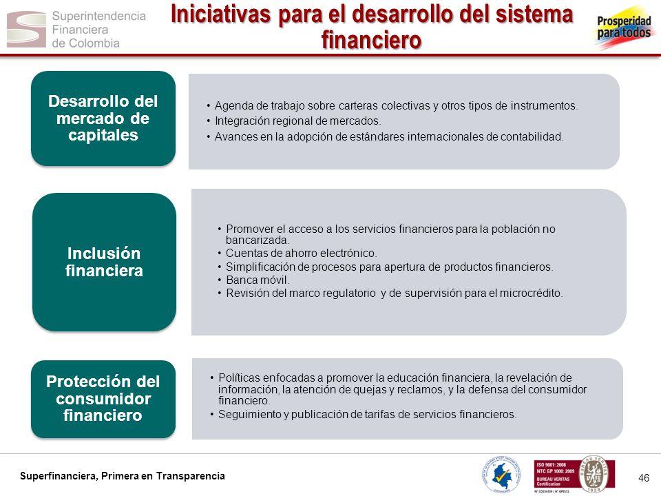 Iniciativas para el desarrollo del sistema financiero
