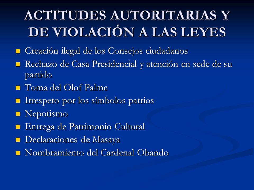 ACTITUDES AUTORITARIAS Y DE VIOLACIÓN A LAS LEYES
