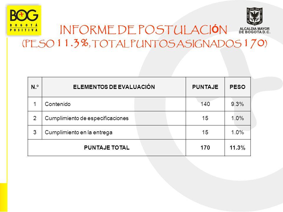 INFORME DE POSTULACIÓN