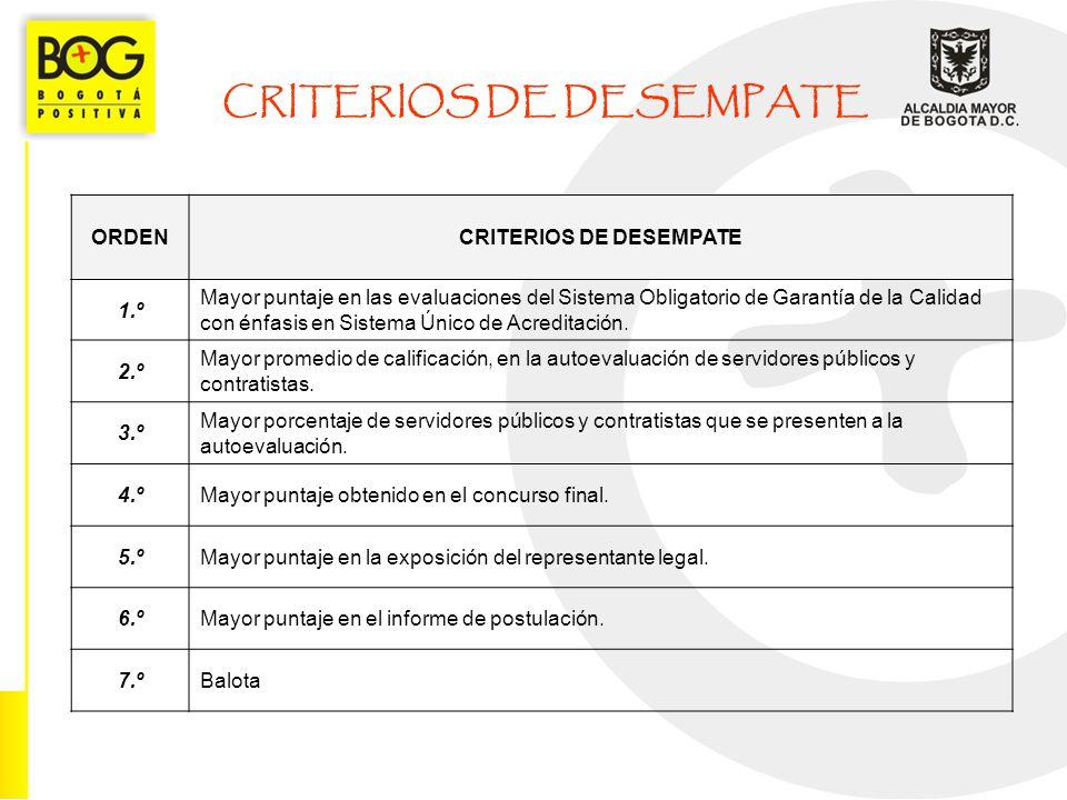 CRITERIOS DE DESEMPATE CRITERIOS DE DESEMPATE