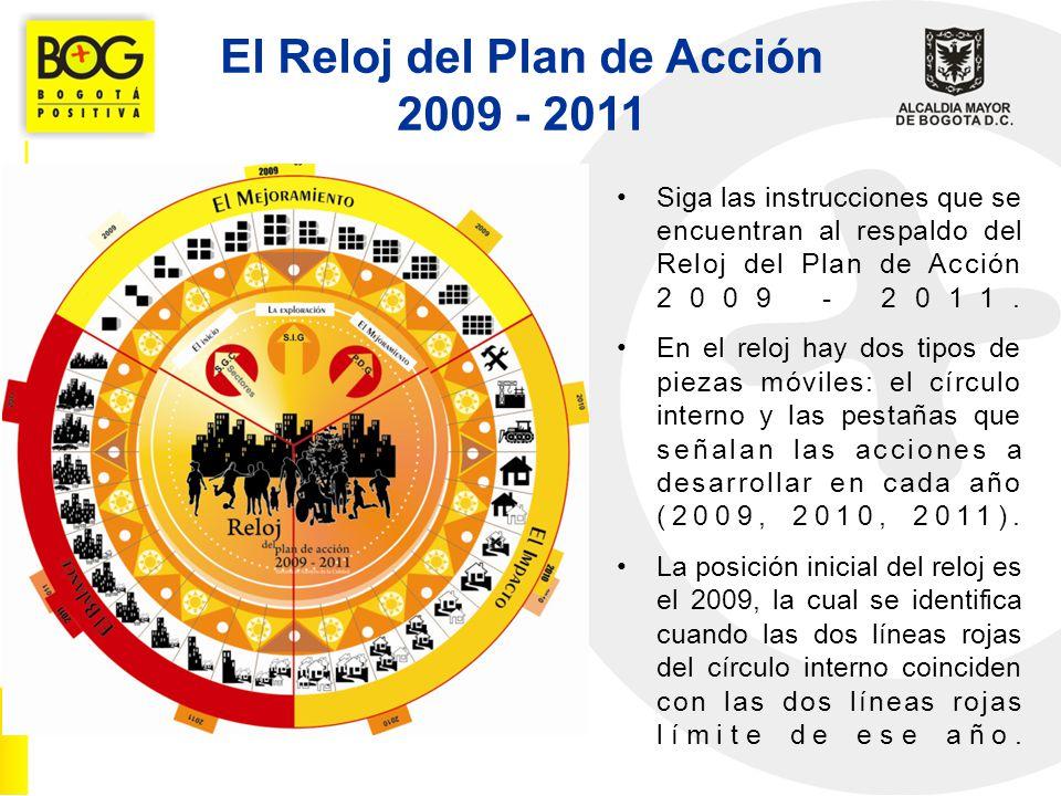 El Reloj del Plan de Acción 2009 - 2011