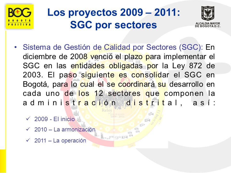 Los proyectos 2009 – 2011: SGC por sectores