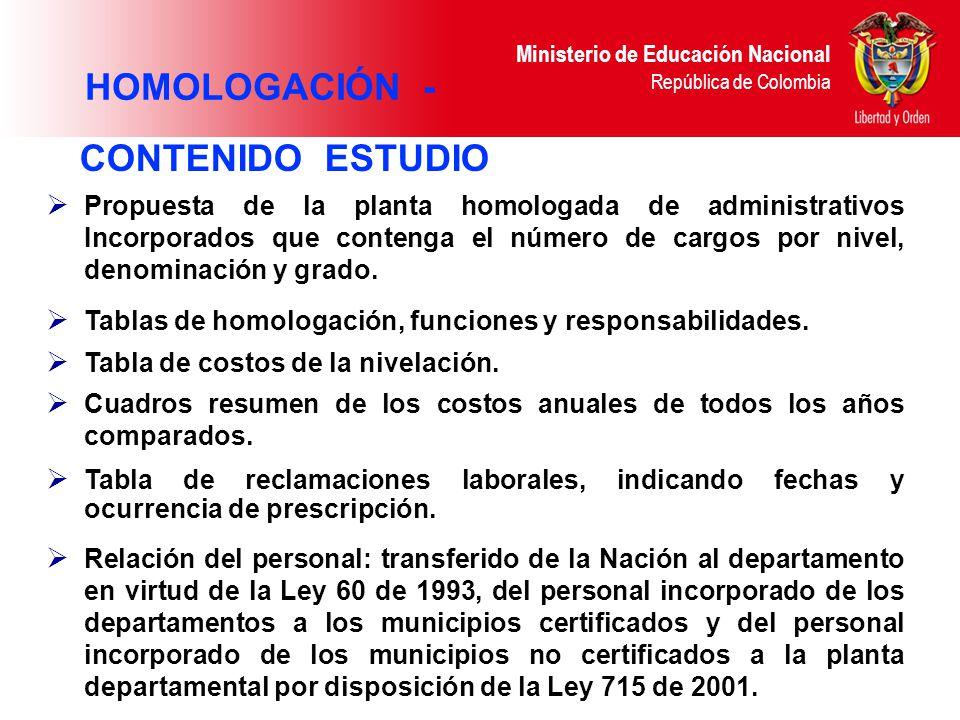 HOMOLOGACIÓN - CONTENIDO ESTUDIO