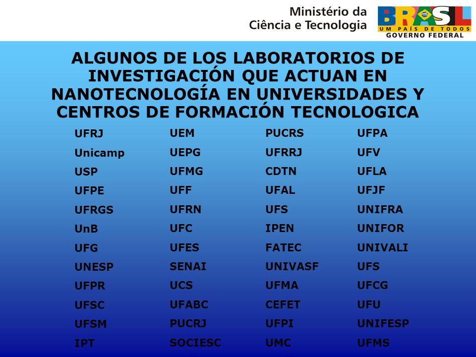 ALGUNOS DE LOS LABORATORIOS DE INVESTIGACIÓN QUE ACTUAN EN NANOTECNOLOGÍA EN UNIVERSIDADES Y CENTROS DE FORMACIÓN TECNOLOGICA