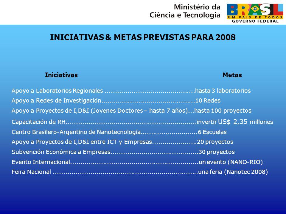 INICIATIVAS & METAS PREVISTAS PARA 2008