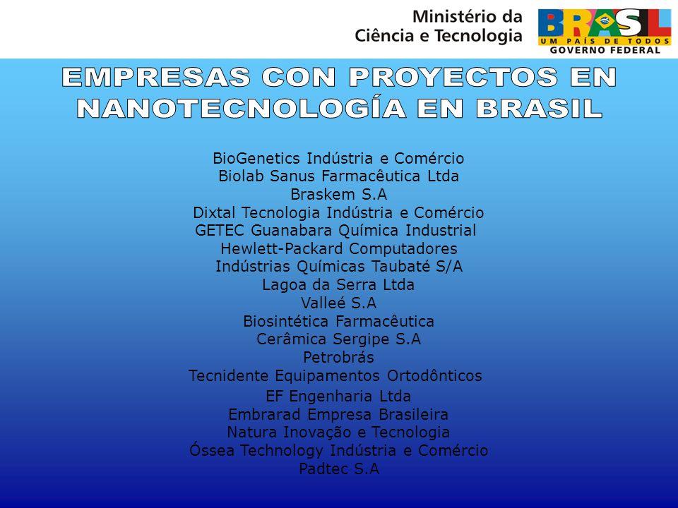 EMPRESAS CON PROYECTOS EN NANOTECNOLOGÍA EN BRASIL