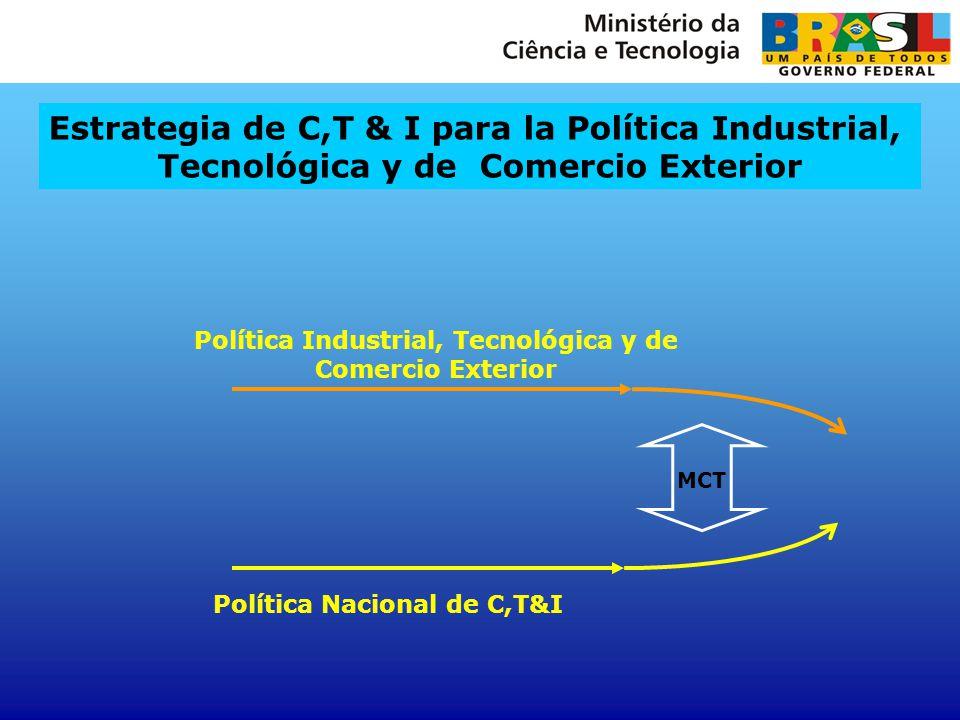 Estrategia de C,T & I para la Política Industrial,