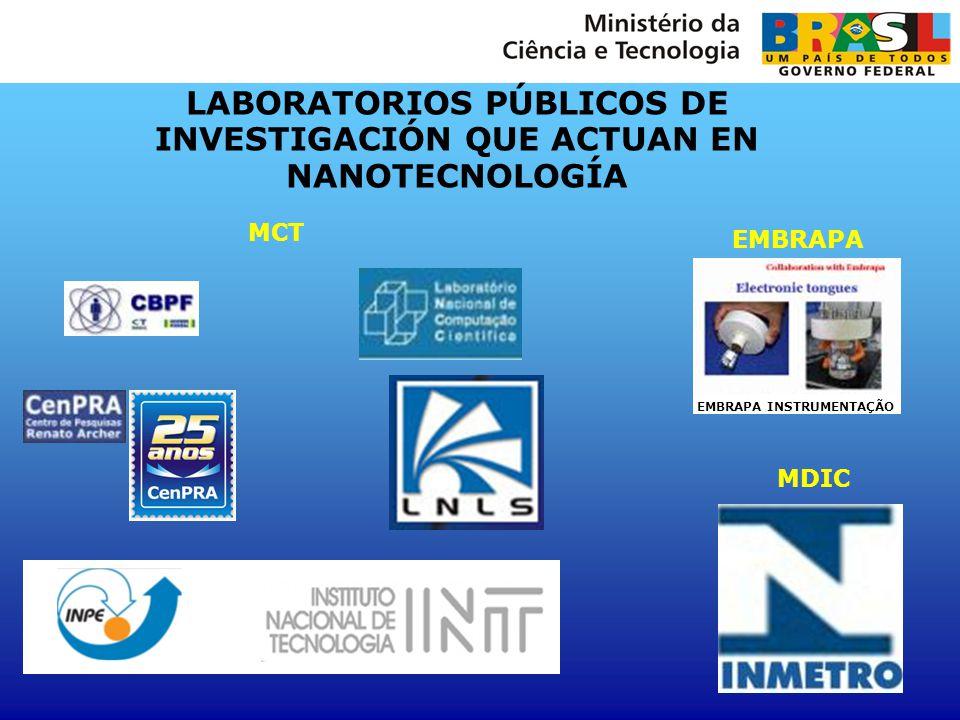 LABORATORIOS PÚBLICOS DE INVESTIGACIÓN QUE ACTUAN EN NANOTECNOLOGÍA
