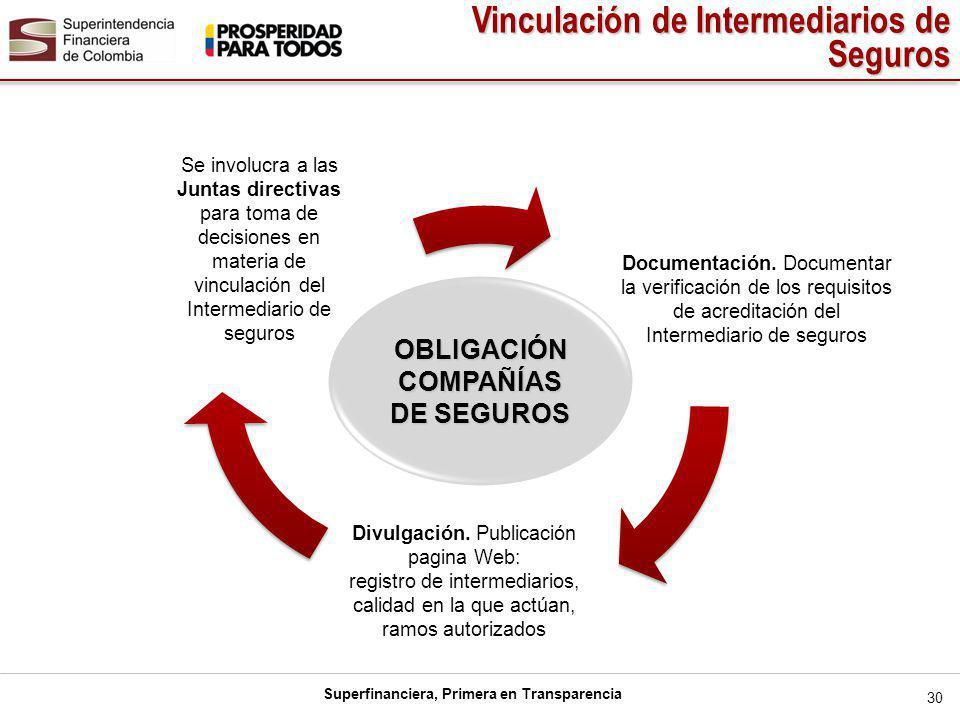 OBLIGACIÓN COMPAÑÍAS DE SEGUROS
