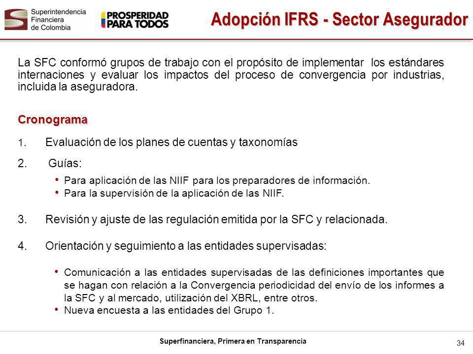 Adopción IFRS - Sector Asegurador