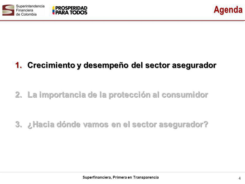 Agenda Crecimiento y desempeño del sector asegurador