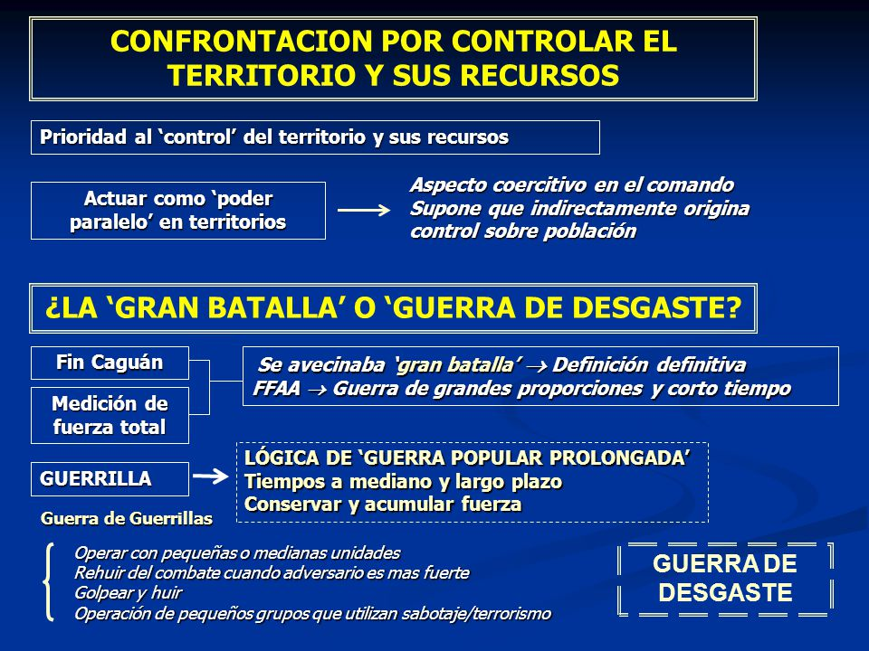 CONFRONTACION POR CONTROLAR EL TERRITORIO Y SUS RECURSOS