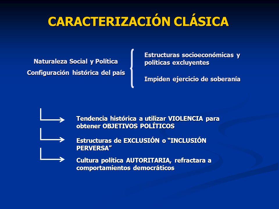 Naturaleza Social y Política Configuración histórica del país