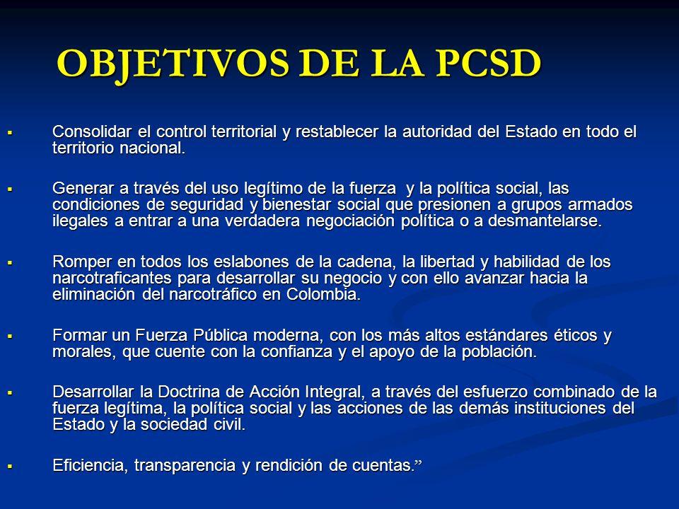OBJETIVOS DE LA PCSD Consolidar el control territorial y restablecer la autoridad del Estado en todo el territorio nacional.