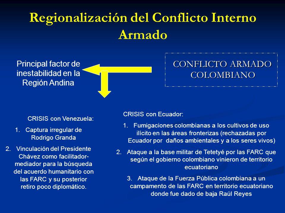 Regionalización del Conflicto Interno Armado