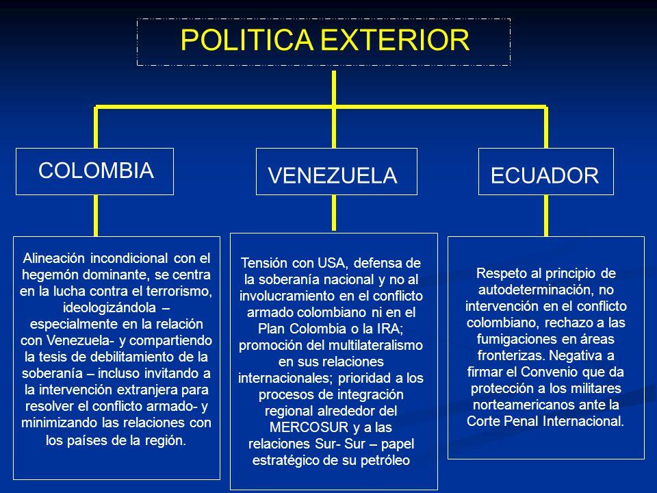 POLITICA EXTERIOR COLOMBIA VENEZUELA ECUADOR