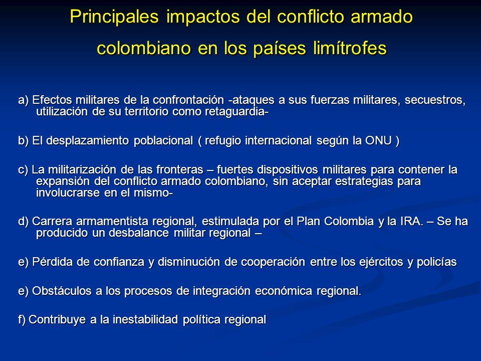Principales impactos del conflicto armado colombiano en los países limítrofes