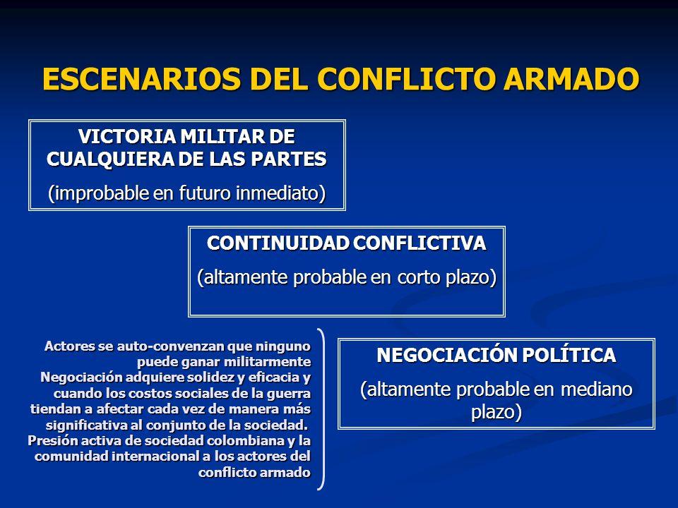 VICTORIA MILITAR DE CUALQUIERA DE LAS PARTES CONTINUIDAD CONFLICTIVA