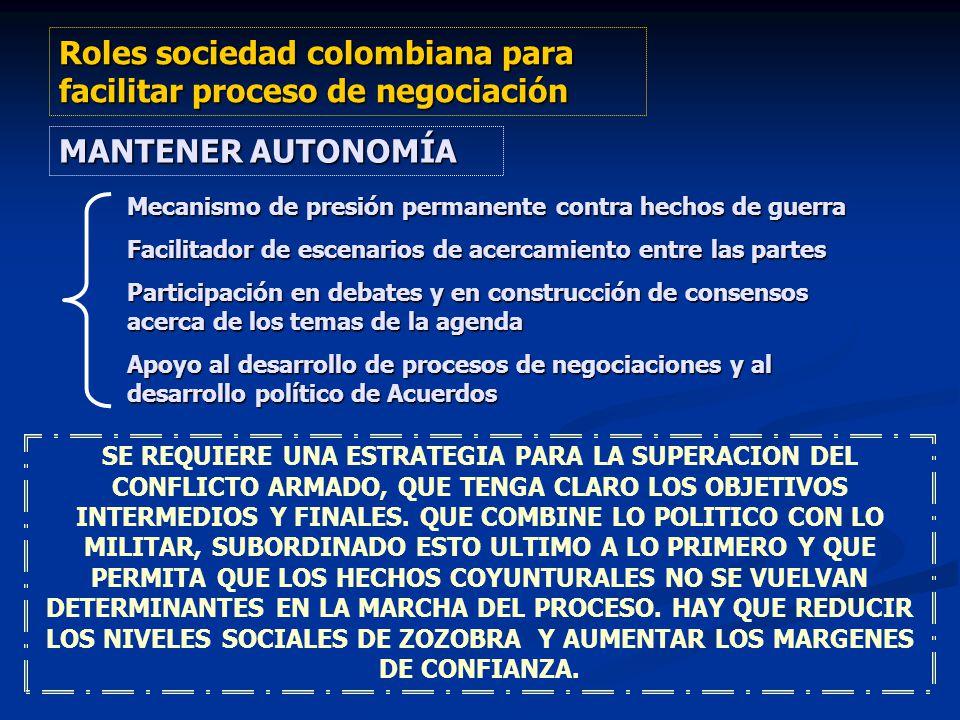 Roles sociedad colombiana para facilitar proceso de negociación