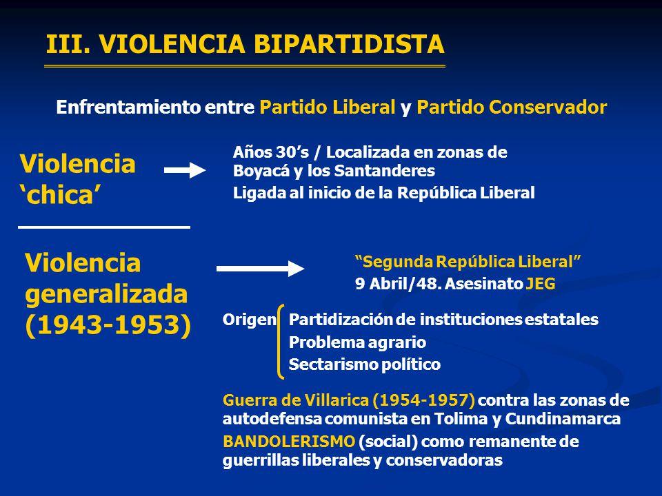 III. VIOLENCIA BIPARTIDISTA
