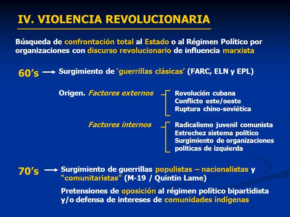 IV. VIOLENCIA REVOLUCIONARIA