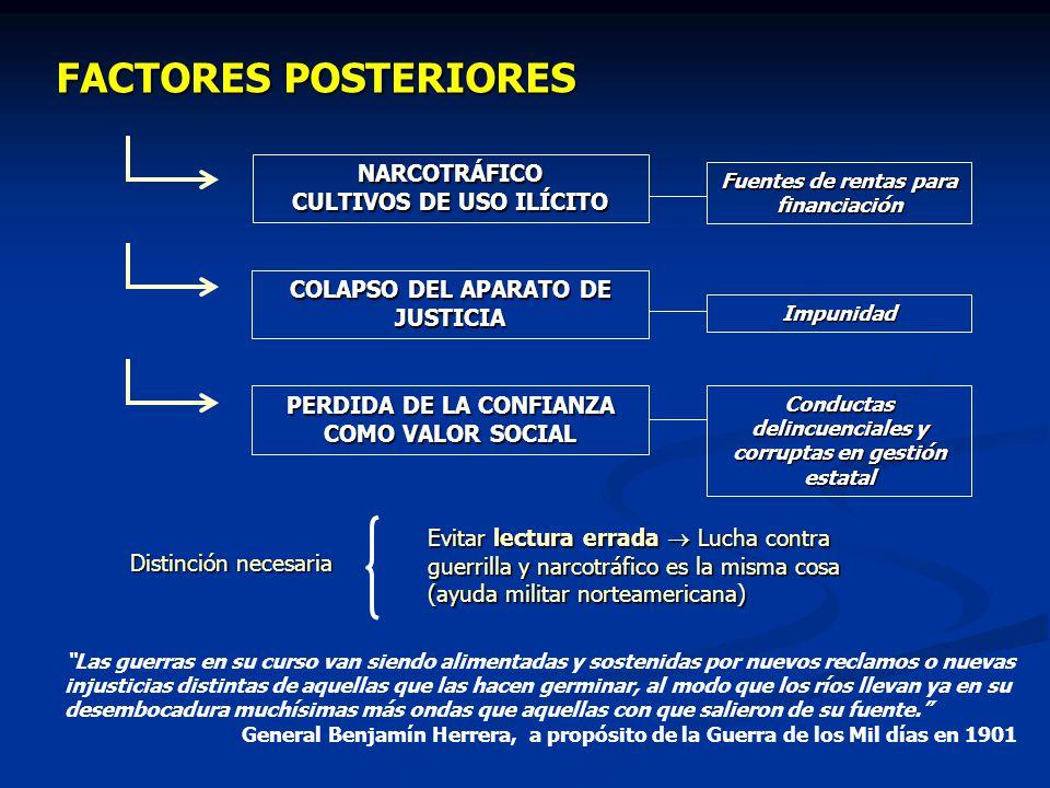 FACTORES POSTERIORES NARCOTRÁFICO CULTIVOS DE USO ILÍCITO