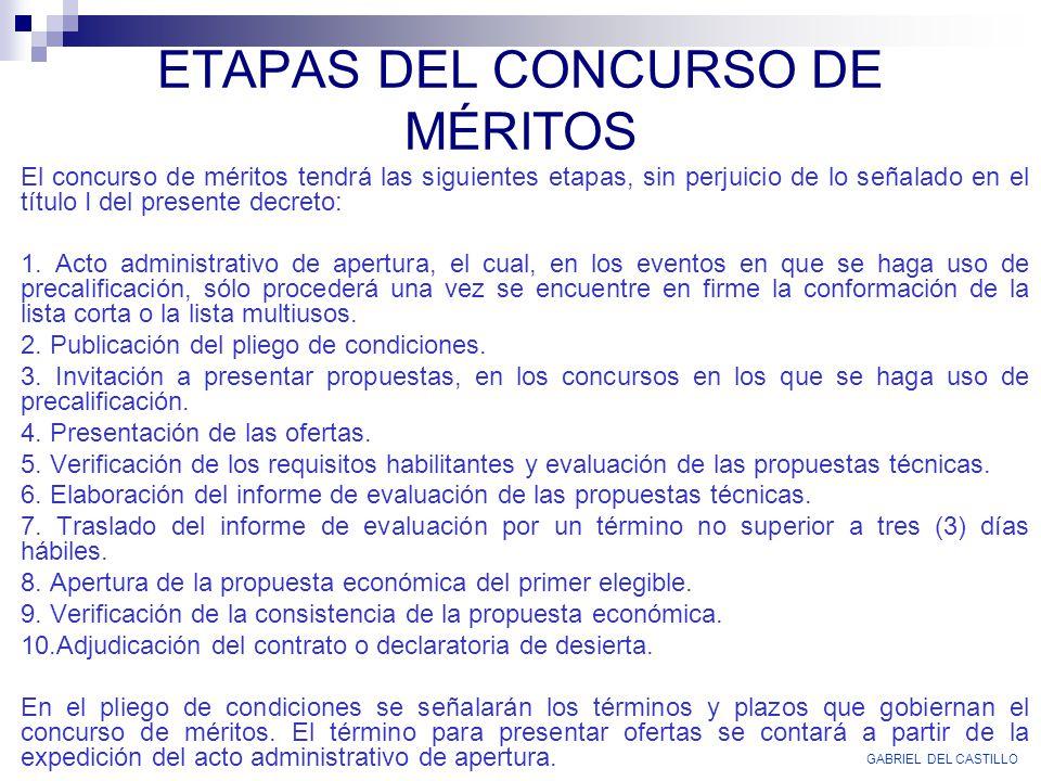 ETAPAS DEL CONCURSO DE MÉRITOS