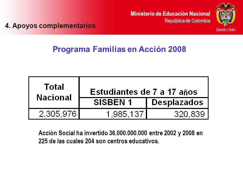 4. Apoyos complementarios Programa Familias en Acción 2008