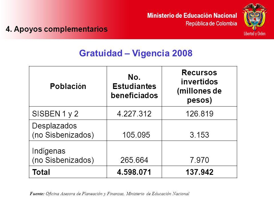 Gratuidad – Vigencia 2008 4. Apoyos complementarios Población