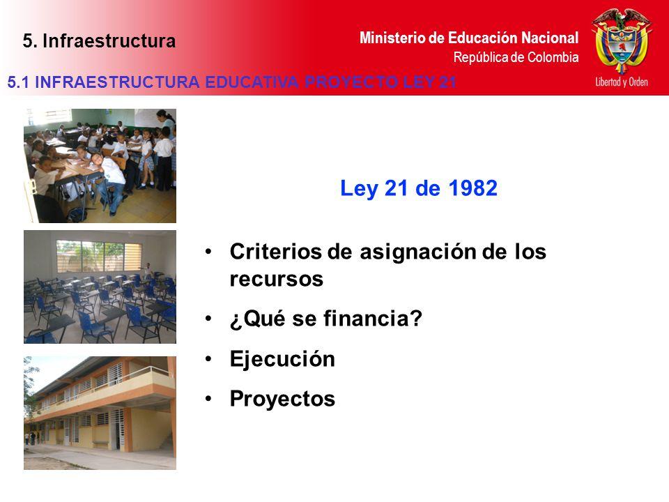 Criterios de asignación de los recursos ¿Qué se financia Ejecución