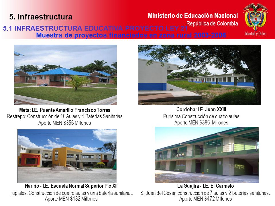 5. Infraestructura 5.1 INFRAESTRUCTURA EDUCATIVA PROYECTO LEY 21