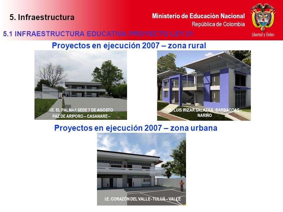 Proyectos en ejecución 2007 – zona rural