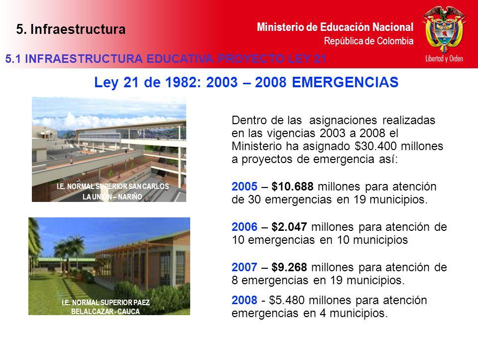 Ley 21 de 1982: 2003 – 2008 EMERGENCIAS 5. Infraestructura