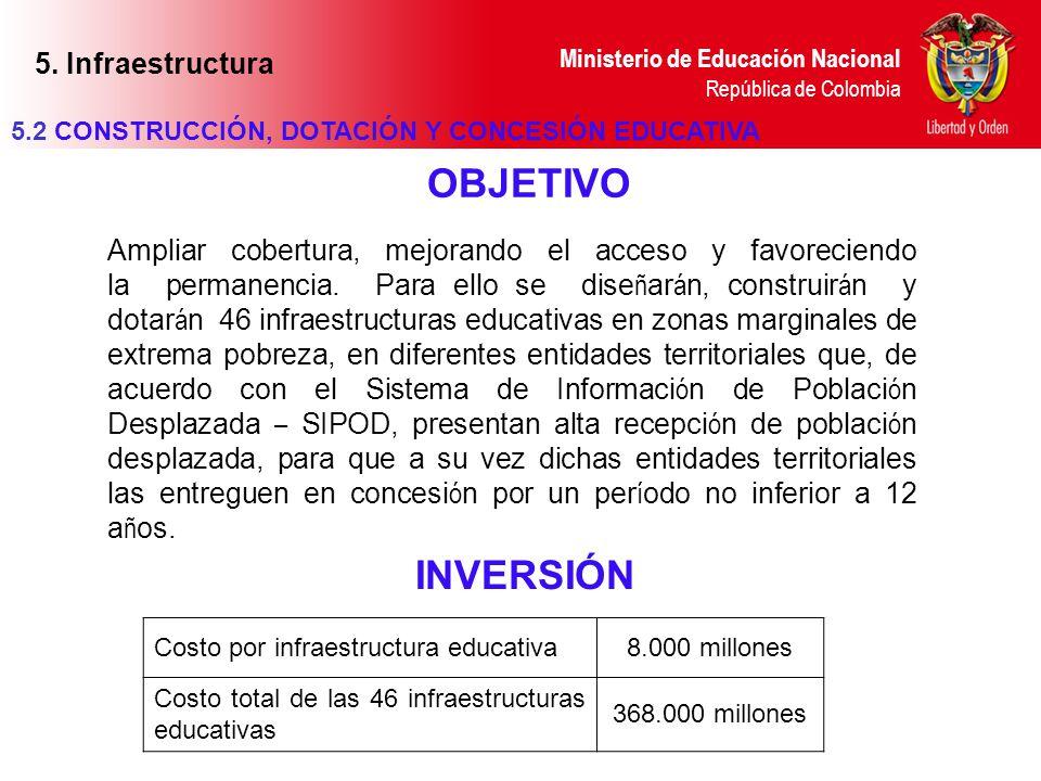 OBJETIVO INVERSIÓN 5. Infraestructura