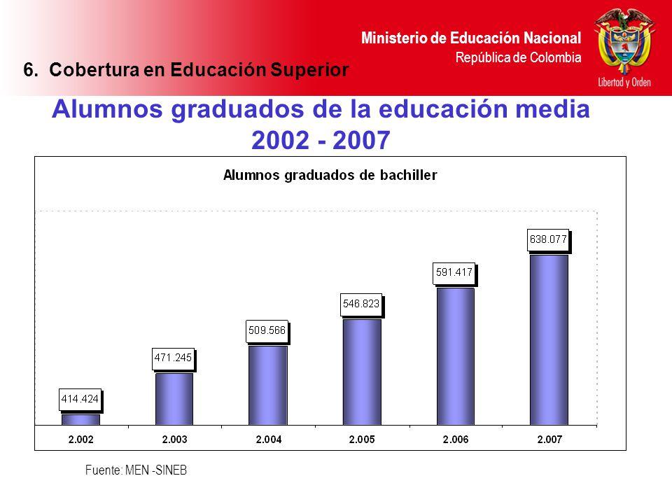 Alumnos graduados de la educación media 2002 - 2007