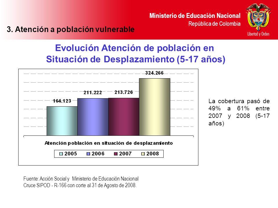 3. Atención a población vulnerable