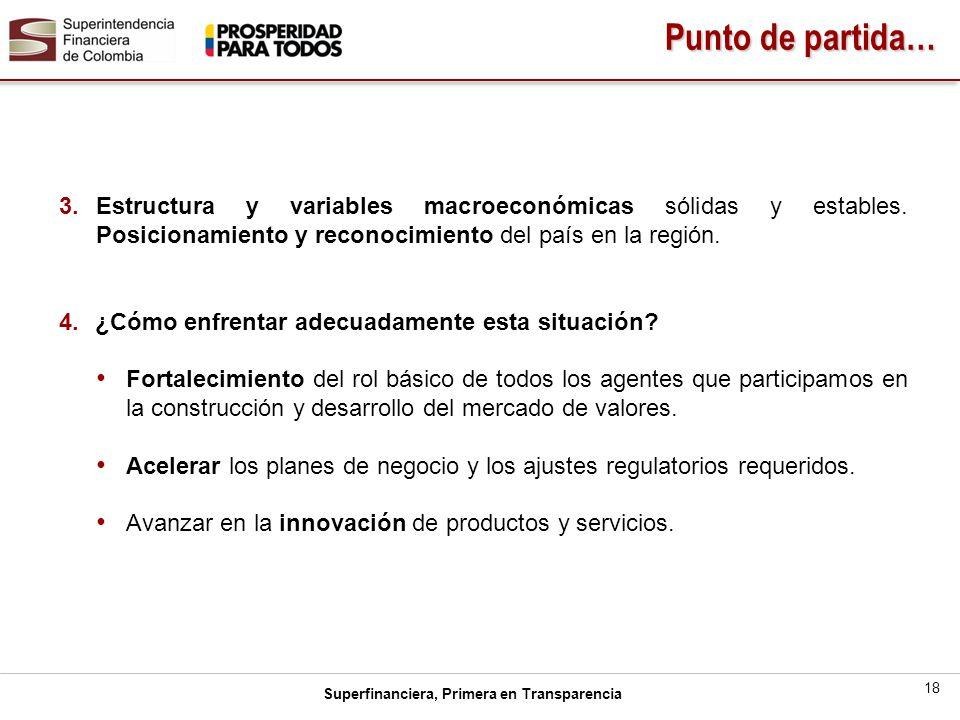 Punto de partida… Estructura y variables macroeconómicas sólidas y estables. Posicionamiento y reconocimiento del país en la región.