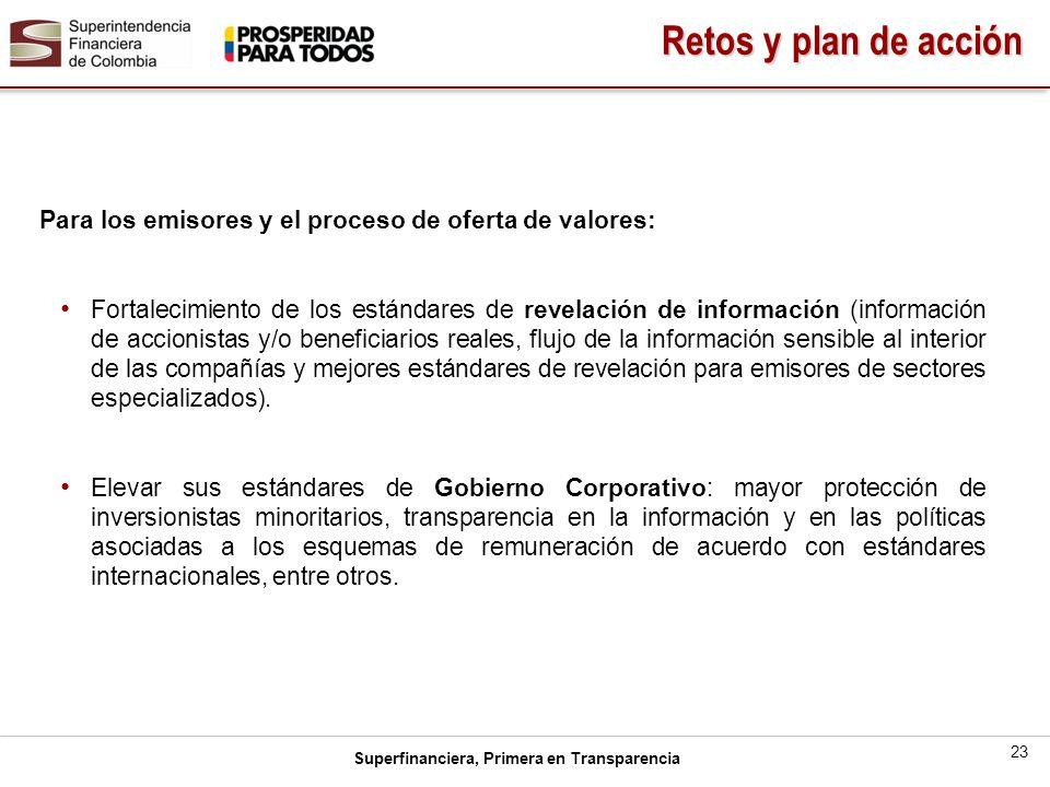 Retos y plan de acción Para los emisores y el proceso de oferta de valores: